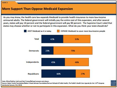 medicaid expansion poll