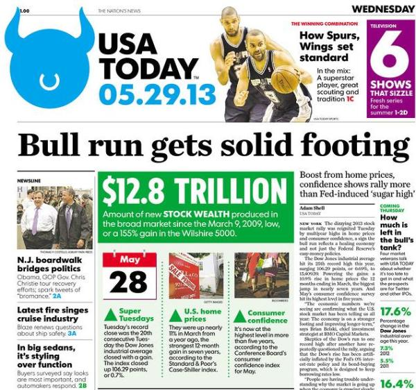 usa today stock market