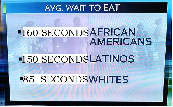average wait to eat dummy