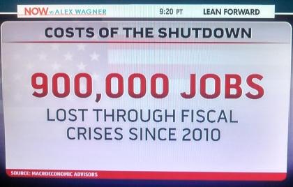 900 000 jobs lost