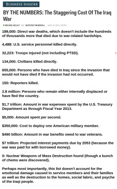 cost of iraq war