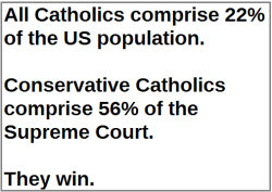 catholics on court