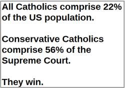 catholics on court