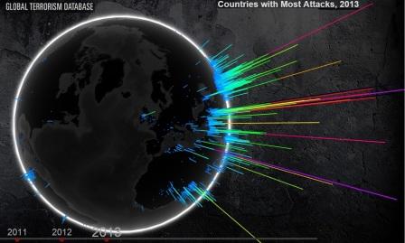 global terrorism database