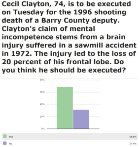 joplin globe poll