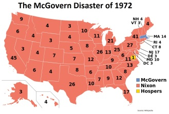 mcgovern disaster of 1972